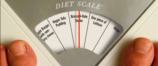 Diet Scale FEAT