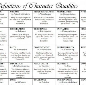 Character Qualities to Encourage