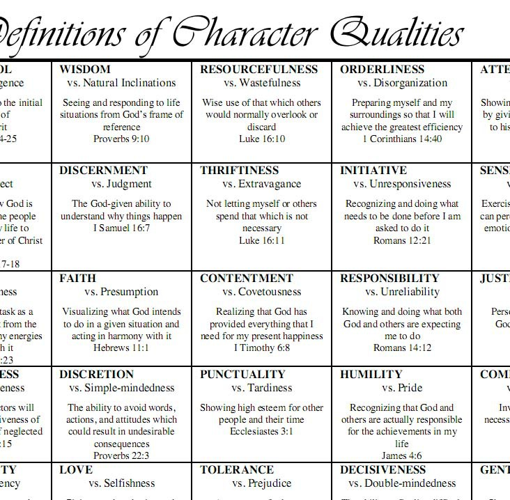 character traits on everyday use The short story everyday use by alice walker can be used to help teach high as we begin reading the story, students list character traits of both sisters in a.