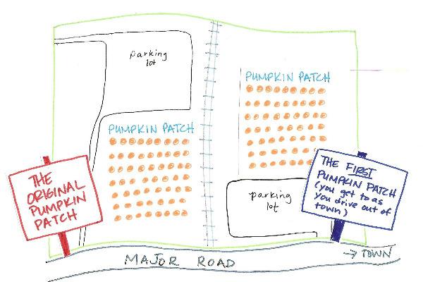 Flower Mound pumpkin patch original vs. the first