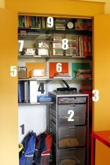 homeschool room: closet