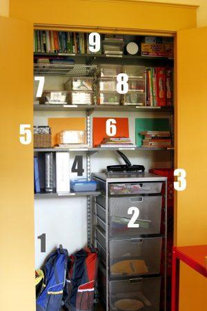 homeschool room closet organization