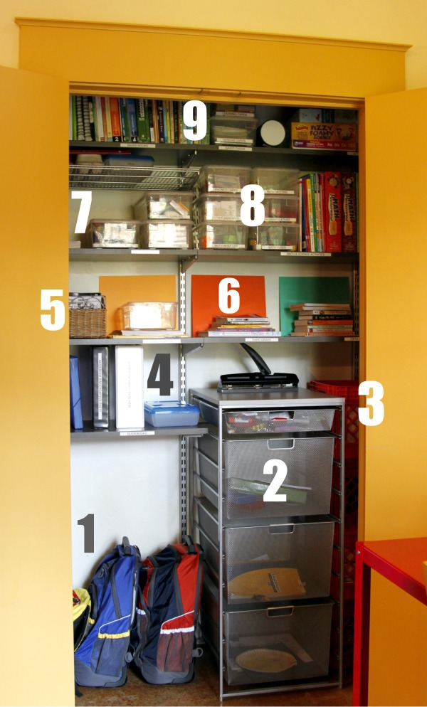 homeschool room closet : closet organization with numbers  from kidsactivitiesblog.com size 600 x 994 jpeg 129kB