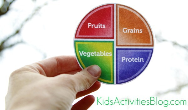 myplate for kids activity