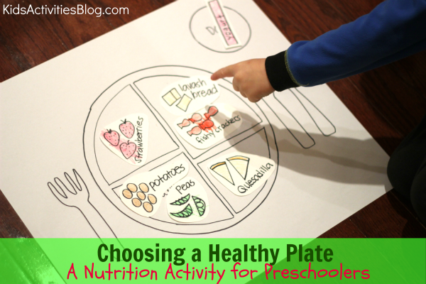 Choosing A Healthy Plate Nutrition Activity For Preschoolers