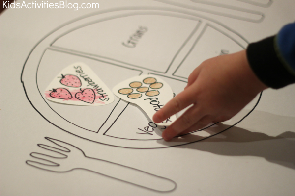 nutrition ideas for preschoolers choosing a healthy plate a nutrition activity for 791