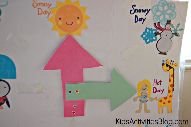 weather for kids make a weather board - Weather Pics For Kids