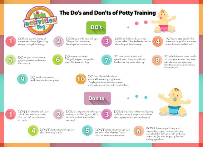 Dos and donts of potty training