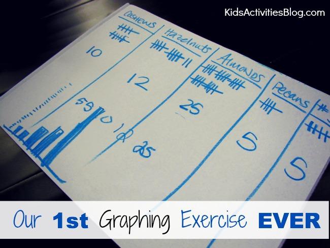 Preschool Math: Simple Graphs Make Learning Math Fun!