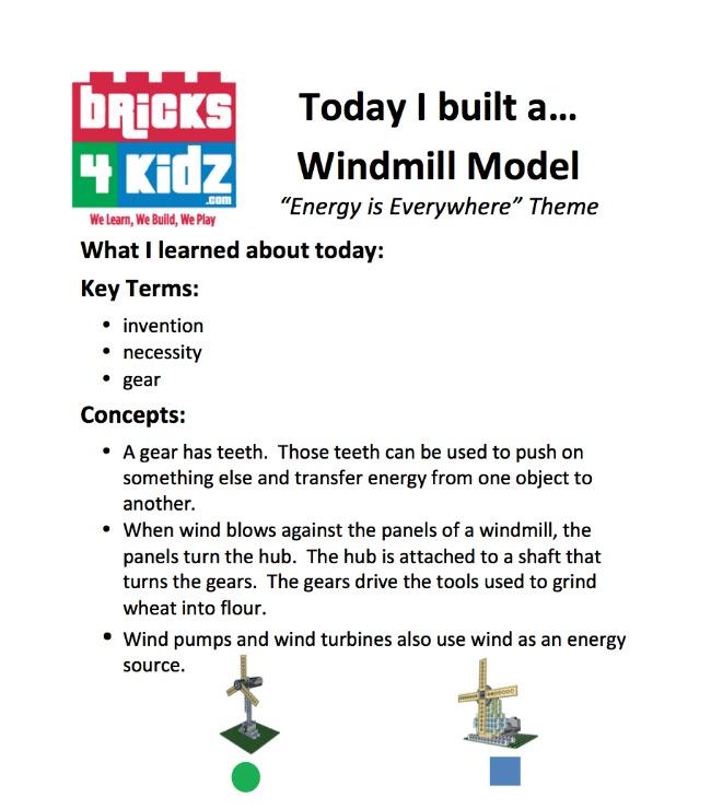 Bricks 4 Kidz - Aujourd'hui, j'ai construit un - Blog d'activités pour enfants