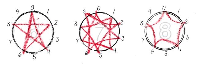 math skip counting shapes