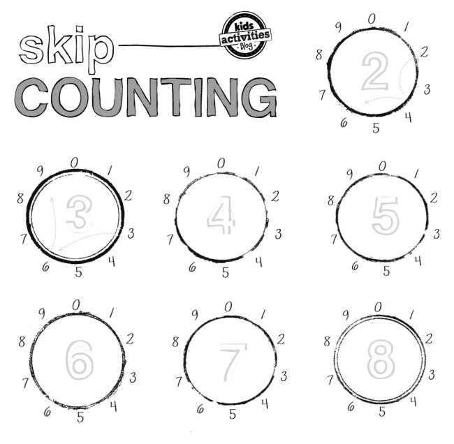 skip counting worksheet and activity for kids kids activities blog. Black Bedroom Furniture Sets. Home Design Ideas