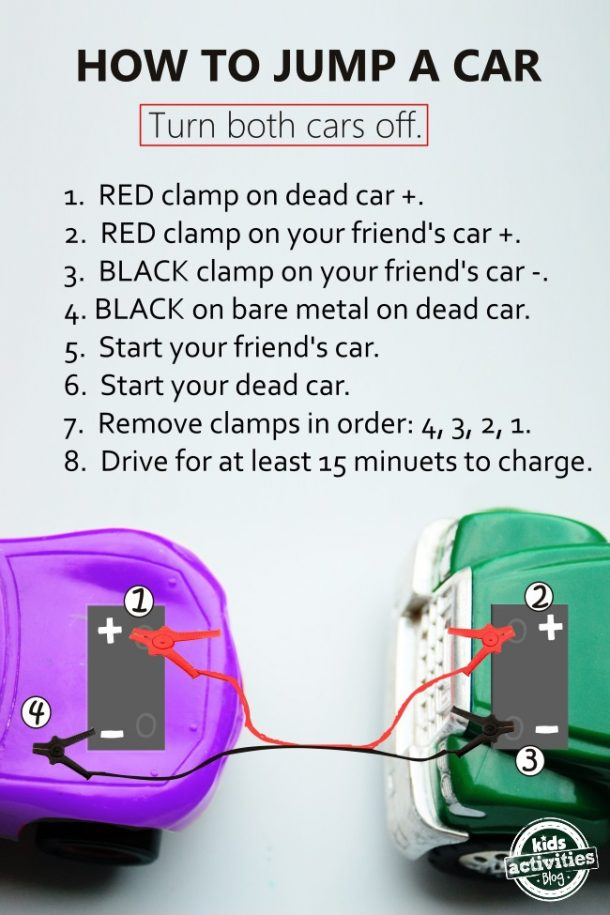 Moms Must Know: How to Charge a Car