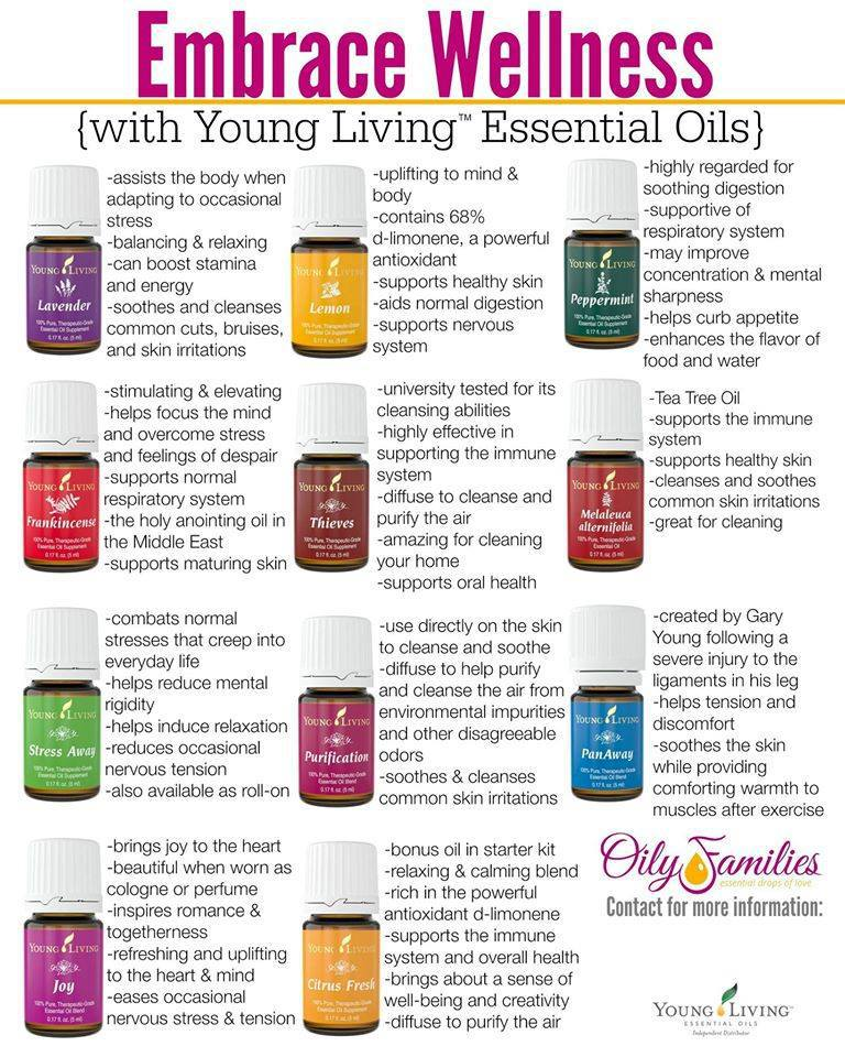 embrace wellness with YL essential oils