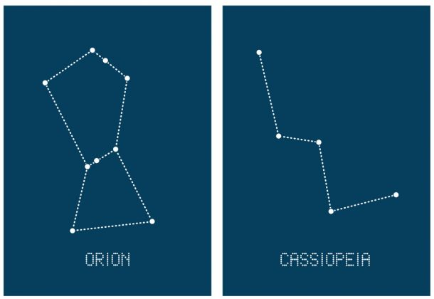 Constellation Sewing Cards - Set 3