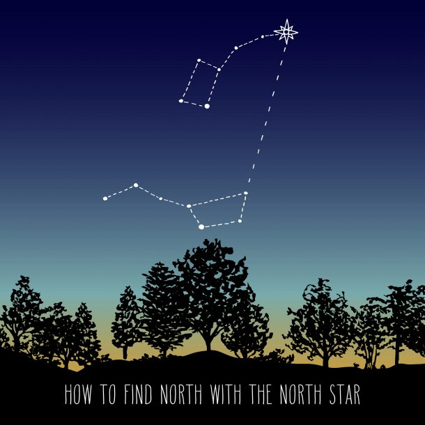 Constellations that inspired the sewing cards - Big Dipper and Little Dipper