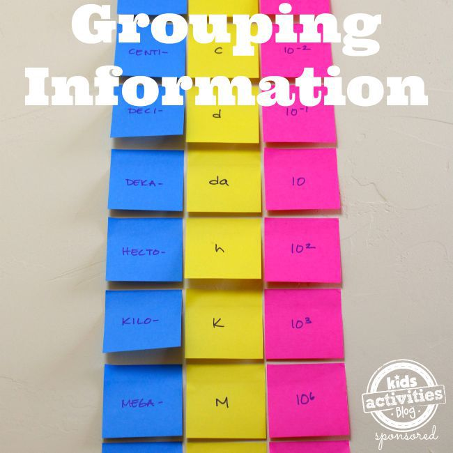 Grouping Information - Active Learning Techniques
