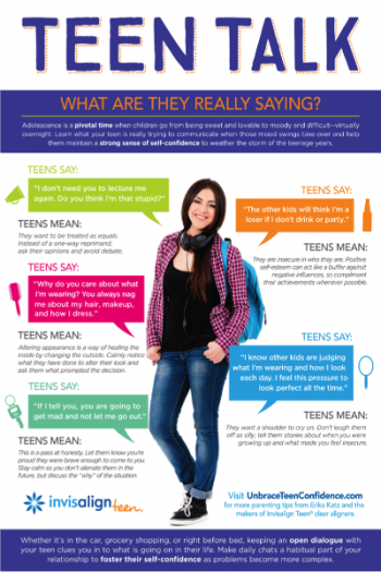 teen talk