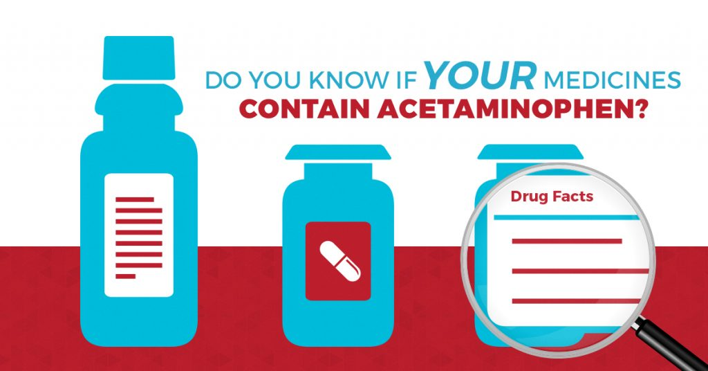 Do You Know If Your Medicines