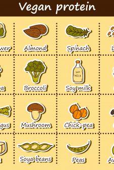 Gluten Free Tofu, Spinach, and Mushroom