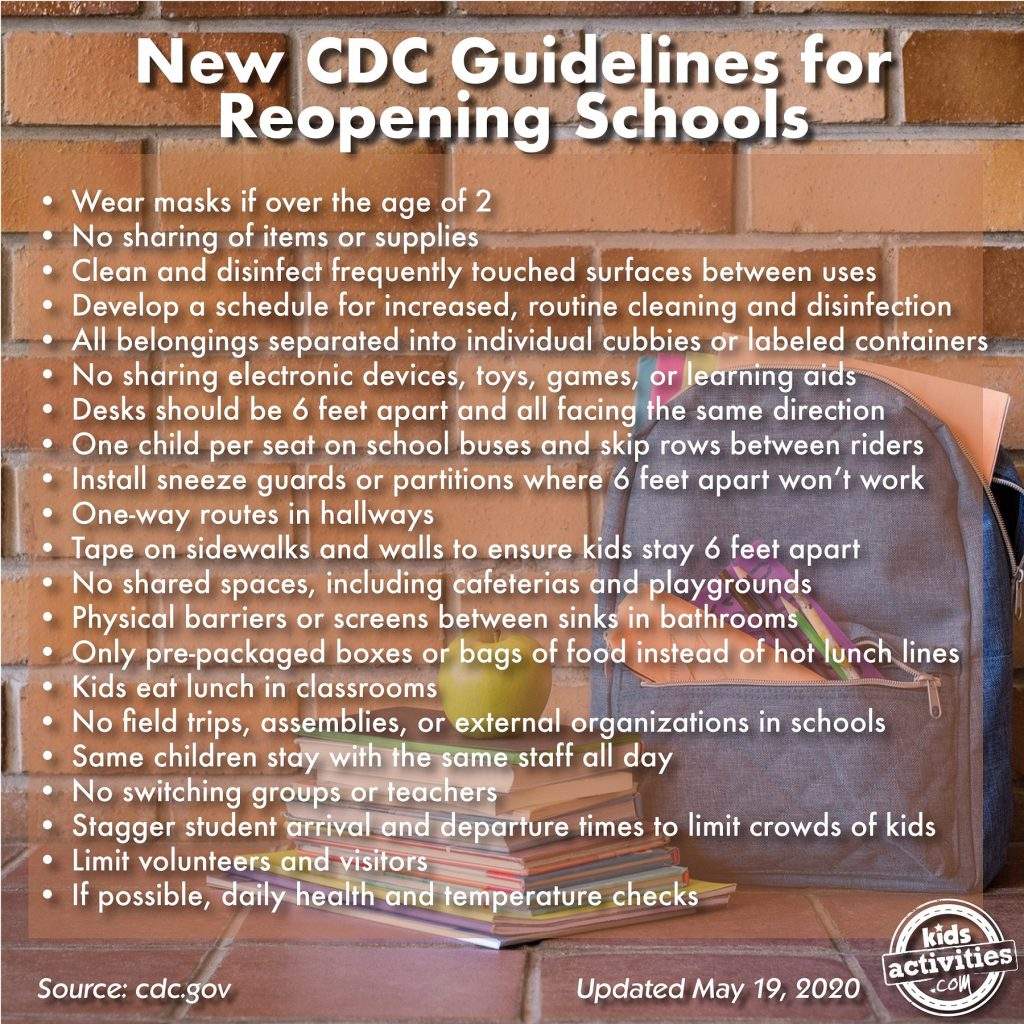 cdc guidelines - photo #1