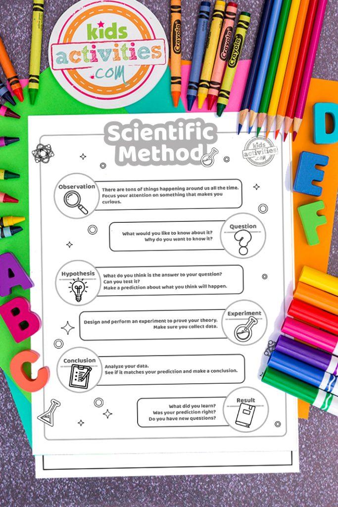 Scientific Method Learning Printables for Kids