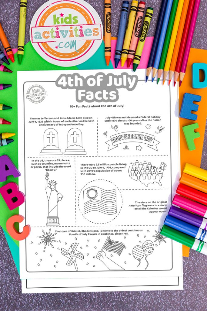 4th of July Facts Coloring Page