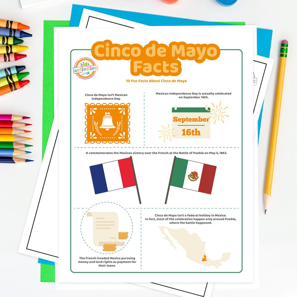 cinco de mayo history facts